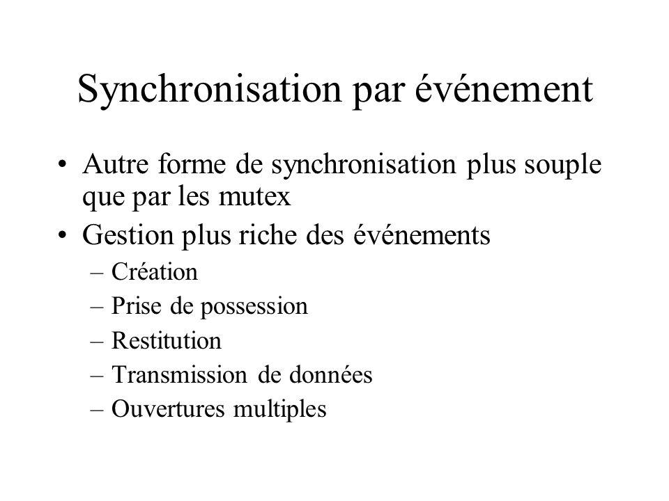 Synchronisation par événement