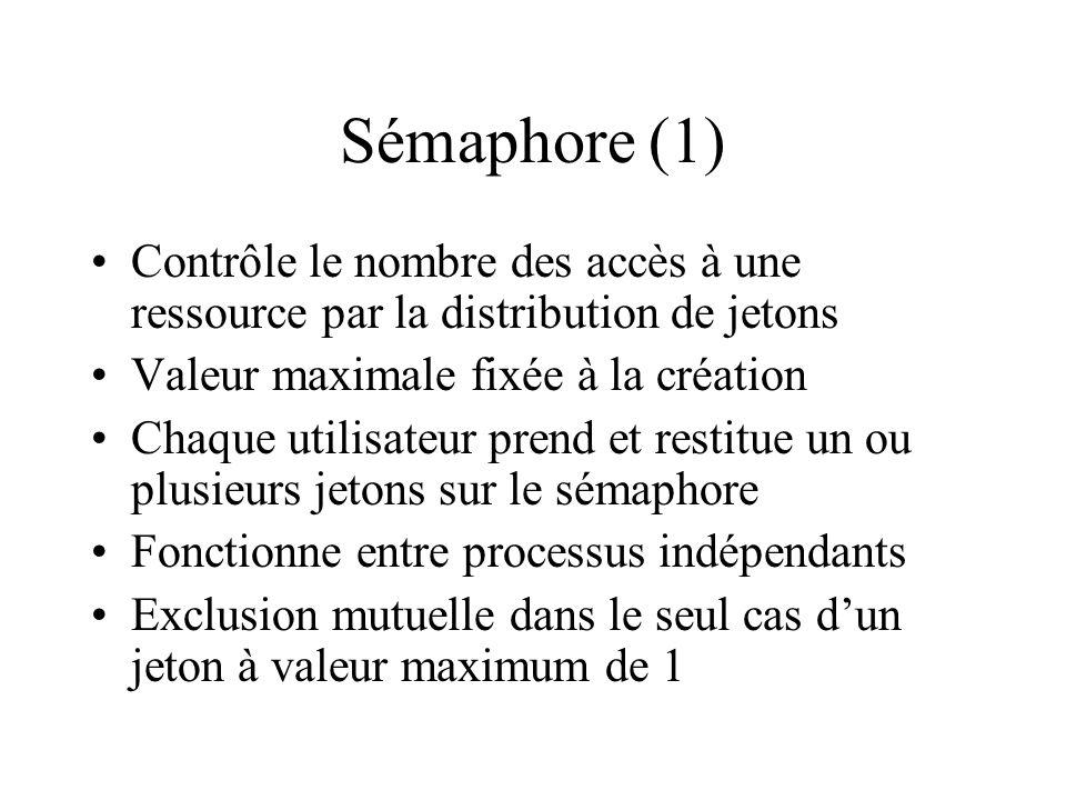 Sémaphore (1) Contrôle le nombre des accès à une ressource par la distribution de jetons. Valeur maximale fixée à la création.