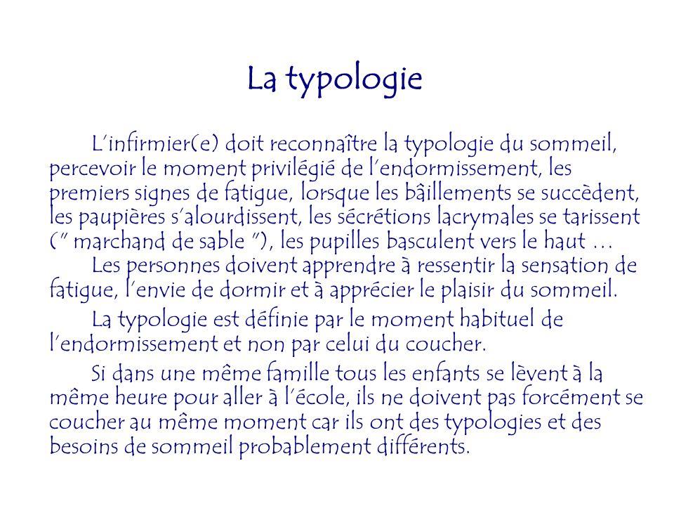 La typologie