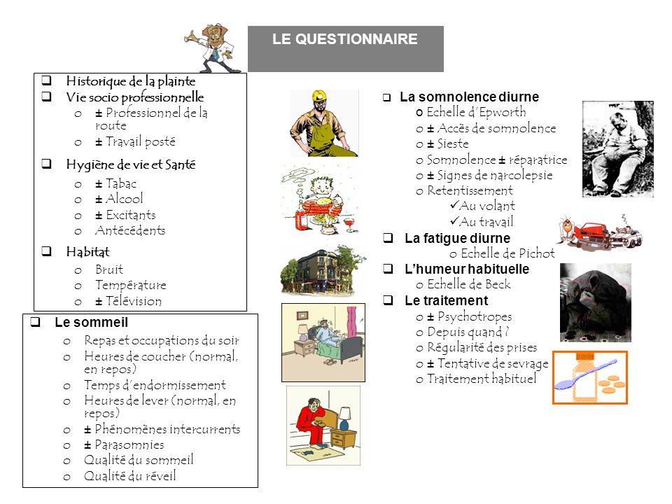 LE QUESTIONNAIRE Historique de la plainte Vie socio professionnelle