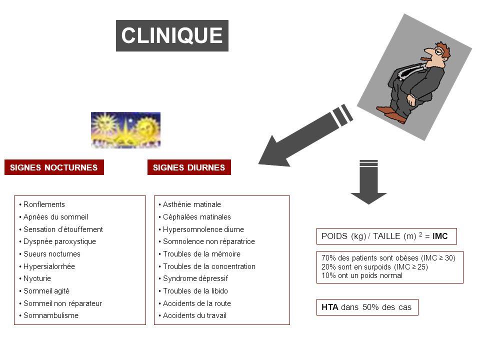 CLINIQUE SIGNES NOCTURNES SIGNES DIURNES