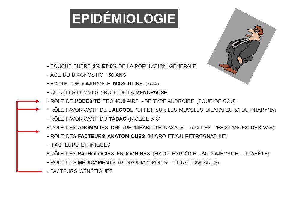 EPIDÉMIOLOGIE TOUCHE ENTRE 2% ET 5% DE LA POPULATION GÉNÉRALE