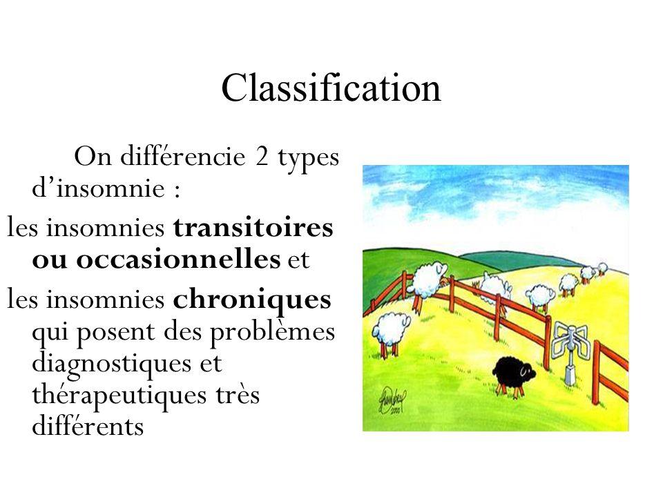 Classification les insomnies transitoires ou occasionnelles et