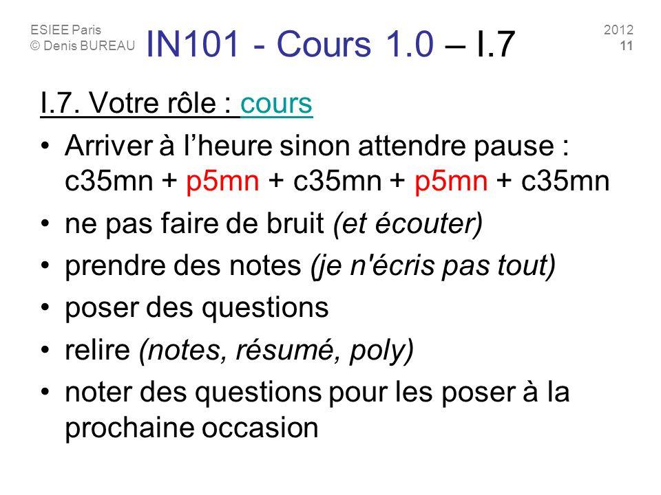 IN101 - Cours 1.0 – I.7 I.7. Votre rôle : cours