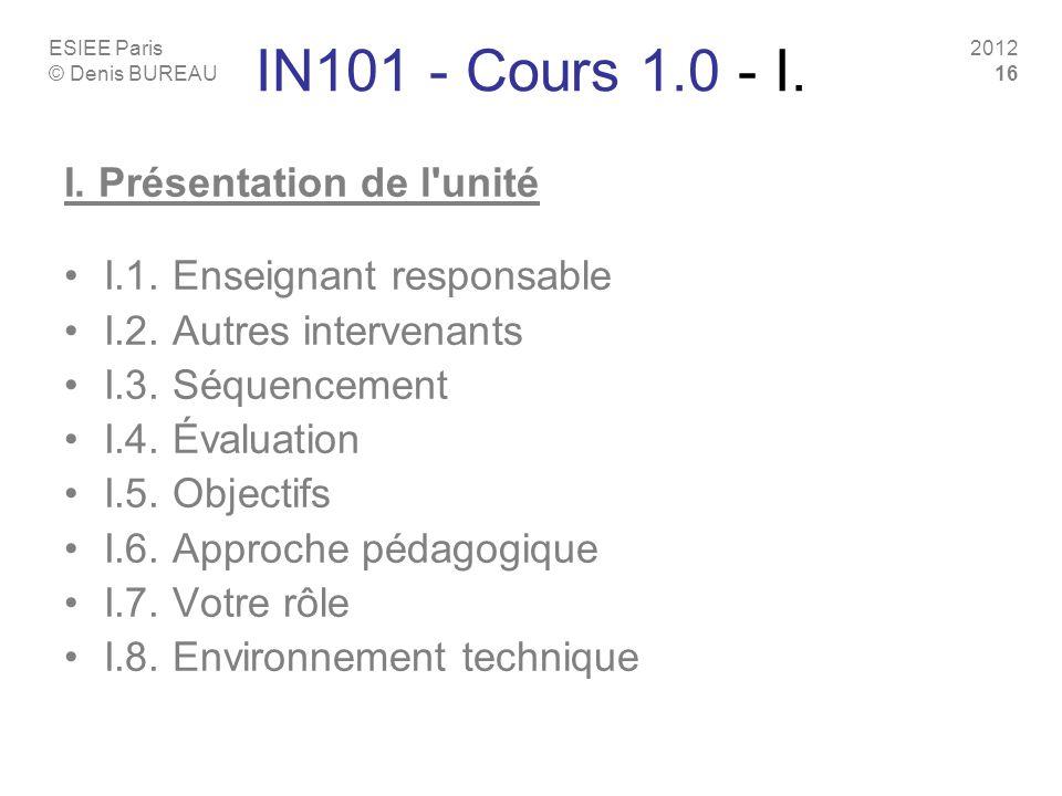 IN101 - Cours 1.0 - I. I. Présentation de l unité