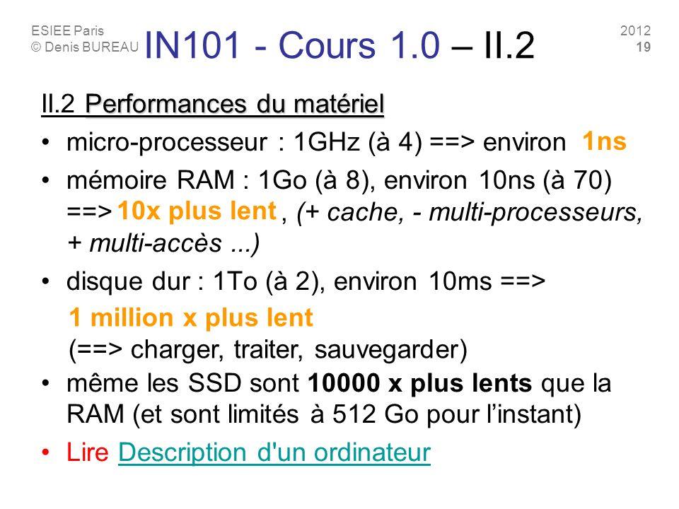 IN101 - Cours 1.0 – II.2 II.2 Performances du matériel