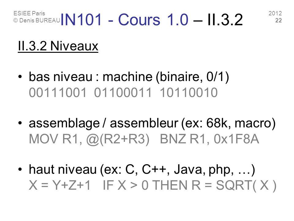 IN101 - Cours 1.0 – II.3.2 II.3.2 Niveaux