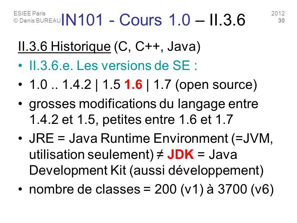 IN101 - Cours 1.0 – II.3.6 II.3.6 Historique (C, C++, Java)