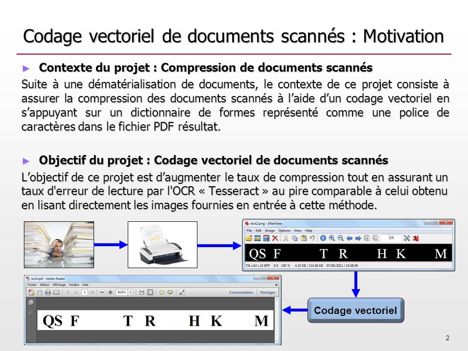 Codage vectoriel de documents scannés : Motivation