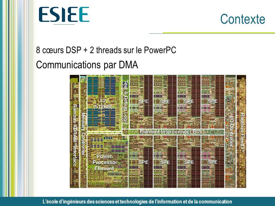 Contexte 8 cœurs DSP + 2 threads sur le PowerPC Communications par DMA