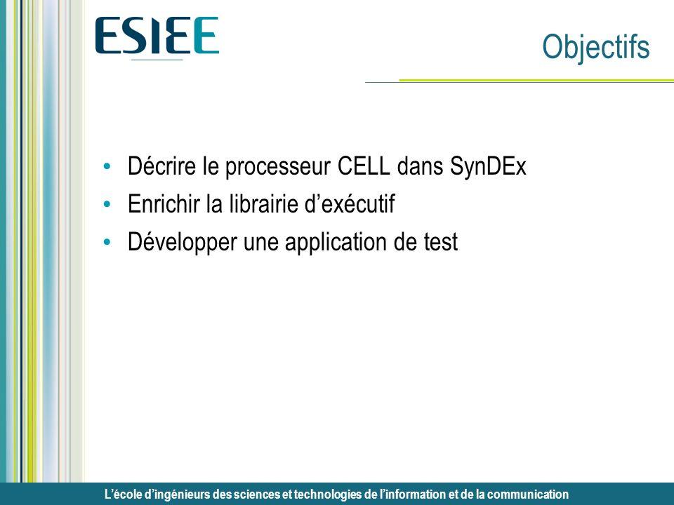 Objectifs Décrire le processeur CELL dans SynDEx