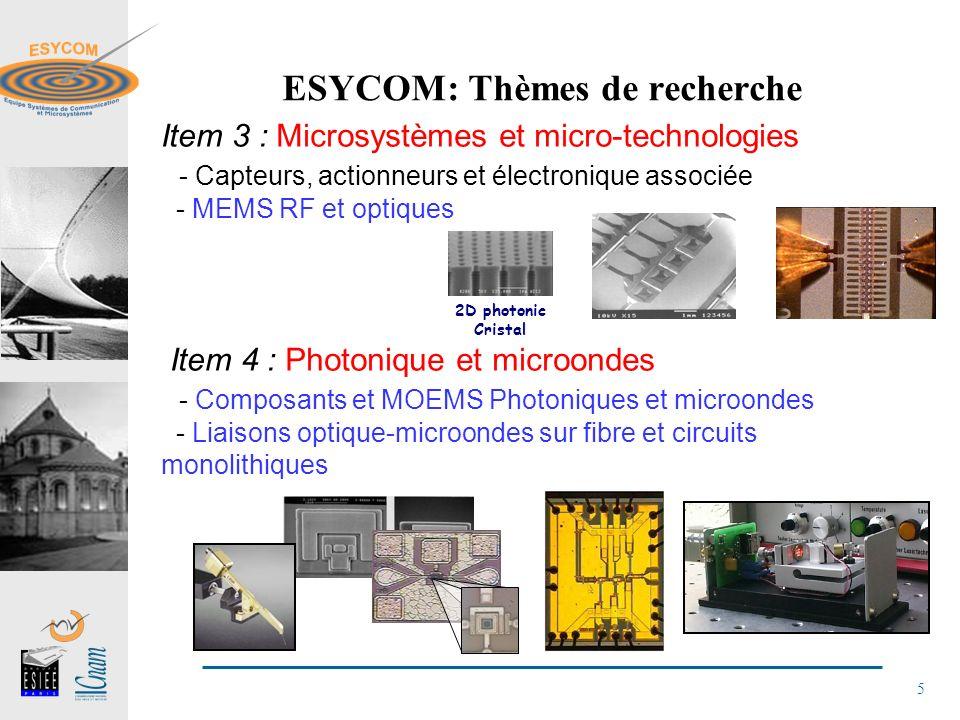 ESYCOM: Thèmes de recherche