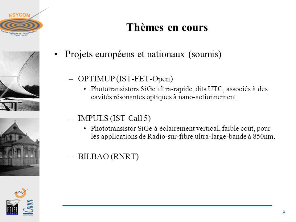Thèmes en cours Projets européens et nationaux (soumis)