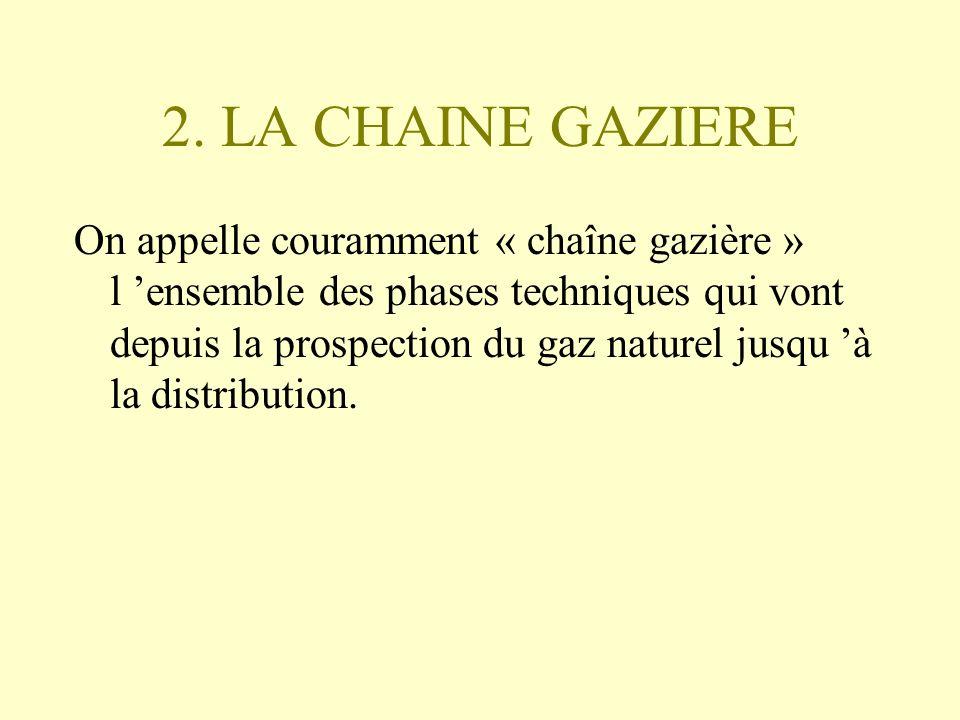 2. LA CHAINE GAZIERE