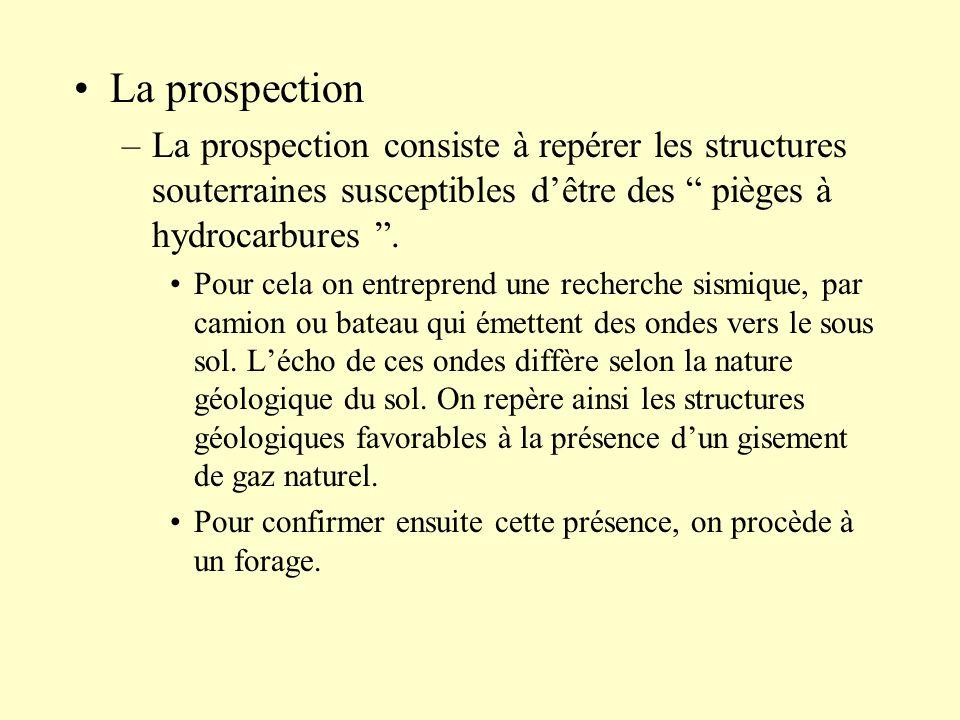 La prospection La prospection consiste à repérer les structures souterraines susceptibles d'être des pièges à hydrocarbures .