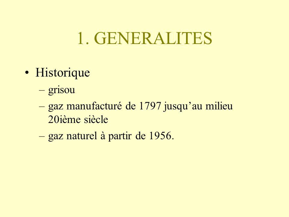 1. GENERALITES Historique grisou