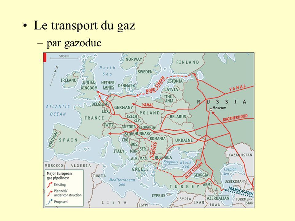 Le transport du gaz par gazoduc