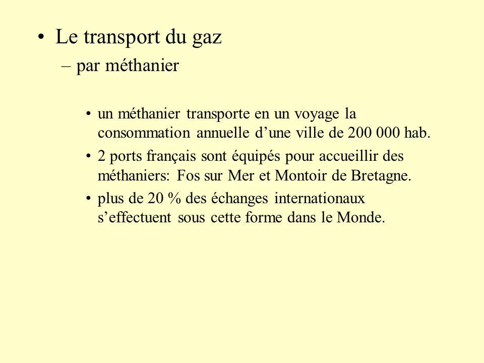 Le transport du gaz par méthanier