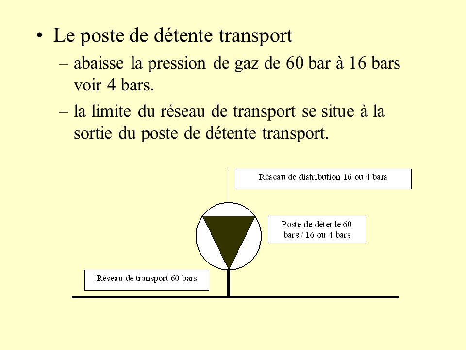 Le poste de détente transport