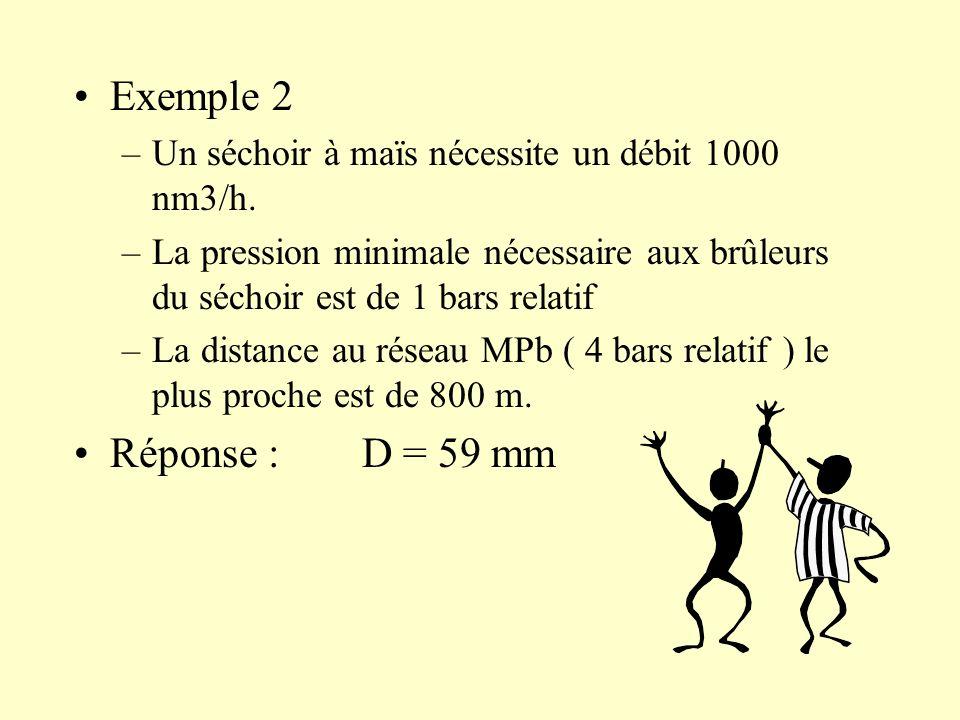 Exemple 2 Un séchoir à maïs nécessite un débit 1000 nm3/h. La pression minimale nécessaire aux brûleurs du séchoir est de 1 bars relatif.