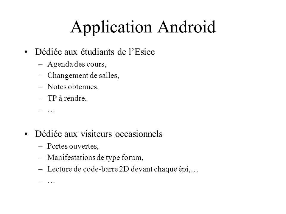 Application Android Dédiée aux étudiants de l'Esiee