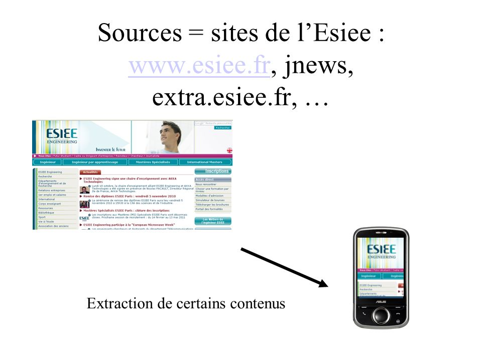 Sources = sites de l'Esiee : www.esiee.fr, jnews, extra.esiee.fr, …