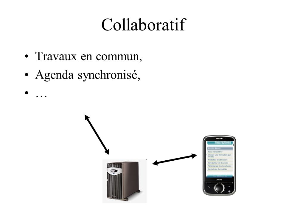 Collaboratif Travaux en commun, Agenda synchronisé, …