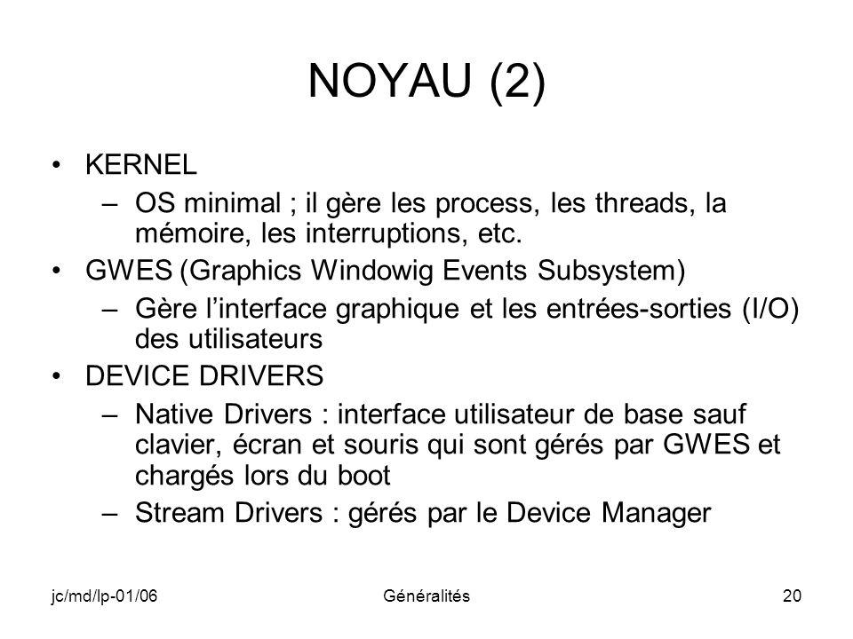A-102 CE4.2. NOYAU (2) KERNEL. OS minimal ; il gère les process, les threads, la mémoire, les interruptions, etc.