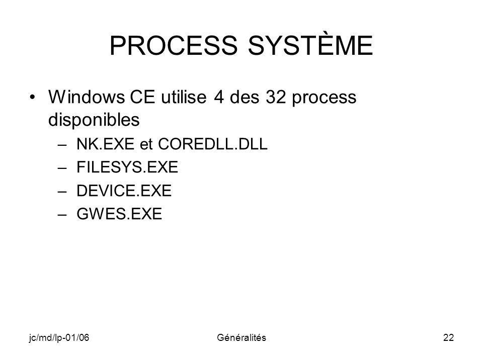 PROCESS SYSTÈME Windows CE utilise 4 des 32 process disponibles