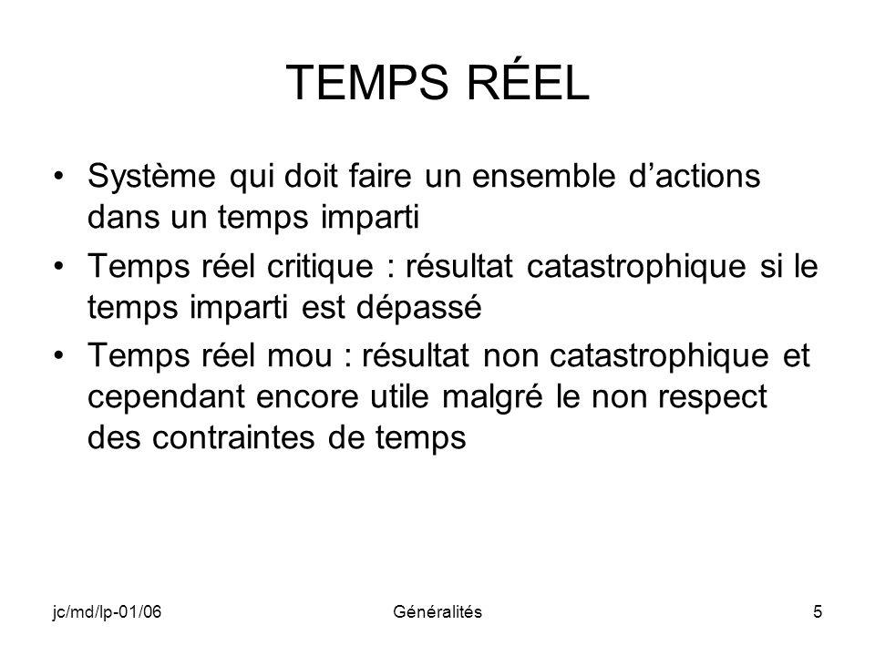 A-102 CE4.2. TEMPS RÉEL. Système qui doit faire un ensemble d'actions dans un temps imparti.