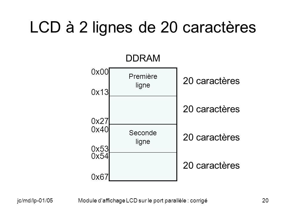 LCD à 2 lignes de 20 caractères