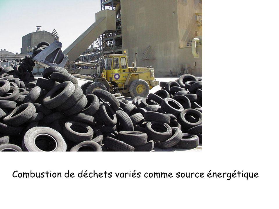 Combustion de déchets variés comme source énergétique
