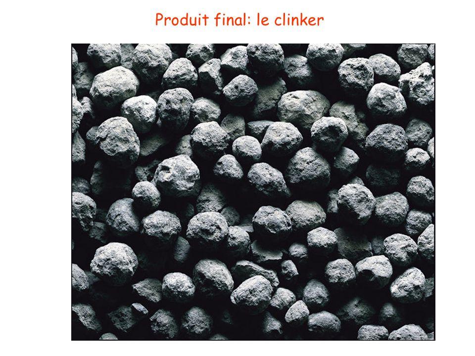 Produit final: le clinker