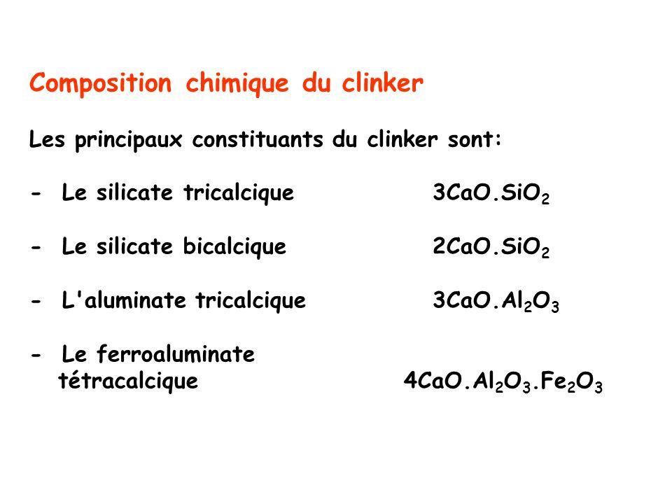 Composition chimique du clinker Les principaux constituants du clinker sont: - Le silicate tricalcique 3CaO.SiO2 - Le silicate bicalcique 2CaO.SiO2 - L aluminate tricalcique 3CaO.Al2O3 - Le ferroaluminate tétracalcique 4CaO.Al2O3.Fe2O3