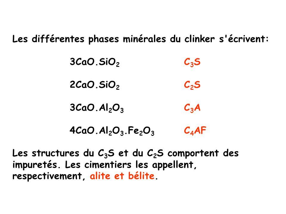 Les différentes phases minérales du clinker s écrivent:. 3CaO. SiO2