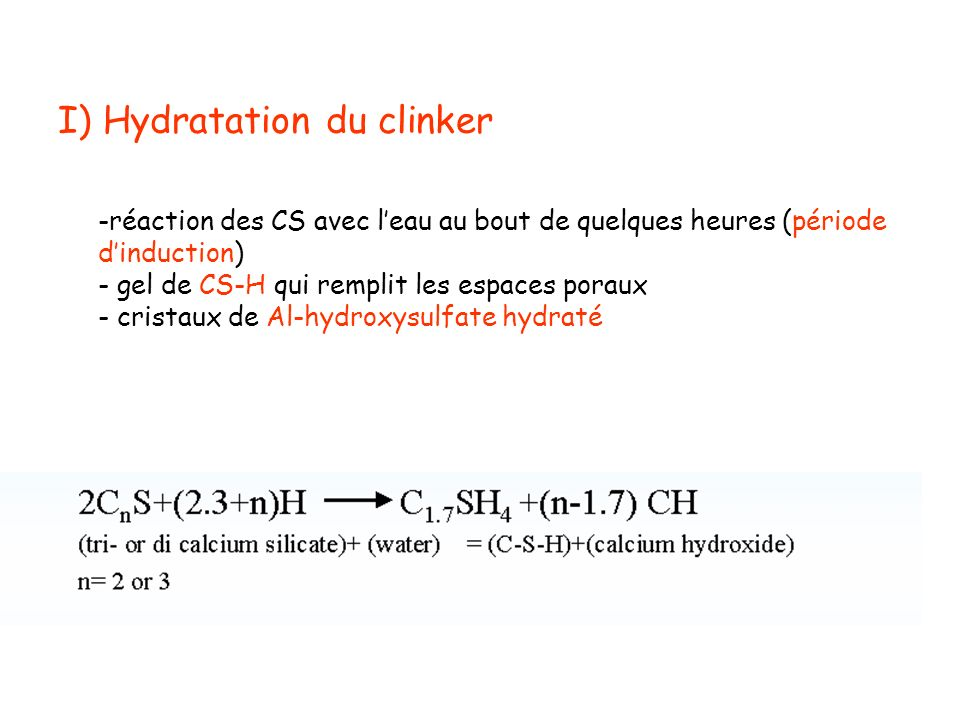 I) Hydratation du clinker