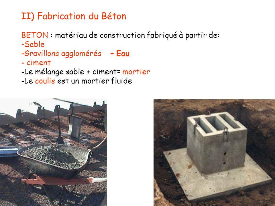 II) Fabrication du Béton