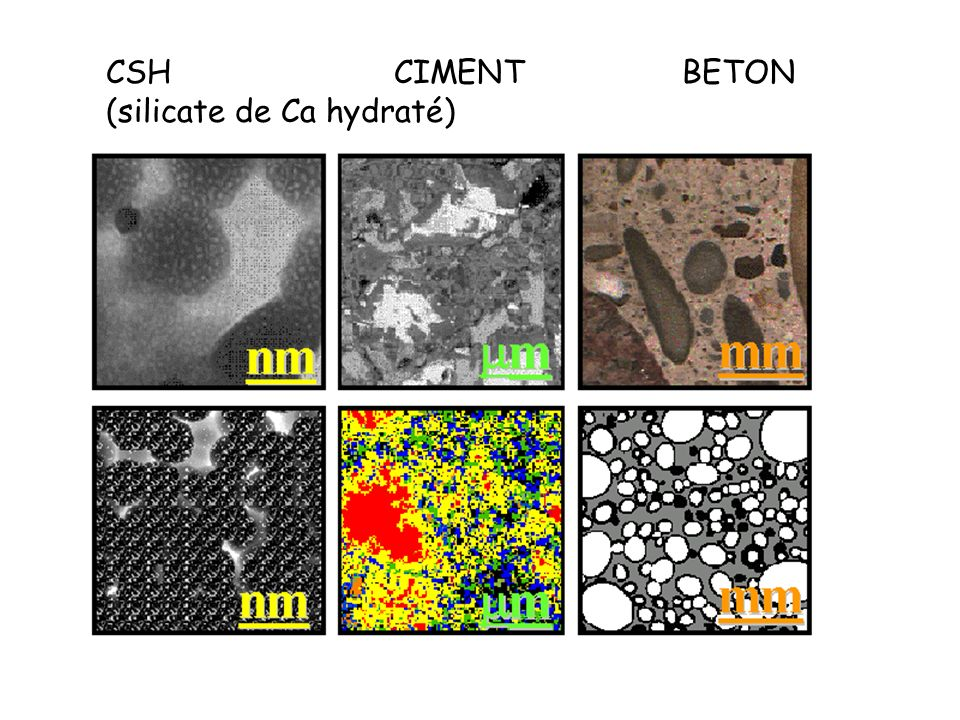 CSH CIMENT BETON (silicate de Ca hydraté)