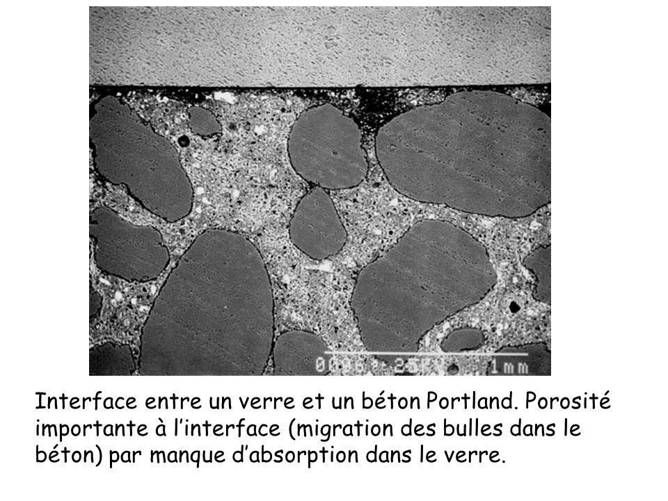 Interface entre un verre et un béton Portland