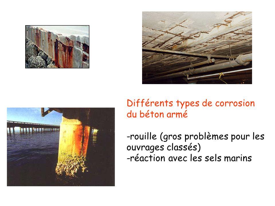 Différents types de corrosion