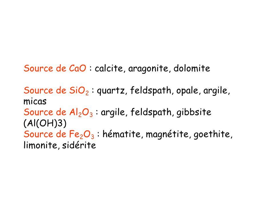 Source de CaO : calcite, aragonite, dolomite Source de SiO2 : quartz, feldspath, opale, argile, micas Source de Al2O3 : argile, feldspath, gibbsite (Al(OH)3) Source de Fe2O3 : hématite, magnétite, goethite, limonite, sidérite