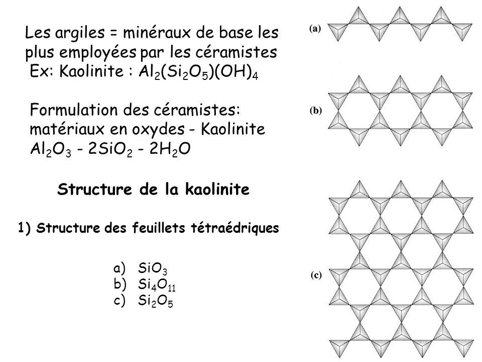 Les argiles = minéraux de base les plus employées par les céramistes