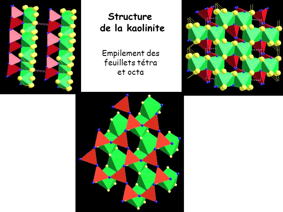 Structure de la kaolinite
