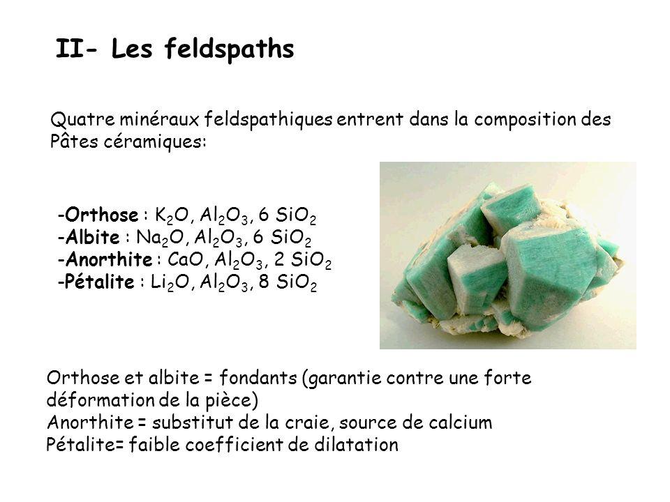 II- Les feldspaths Quatre minéraux feldspathiques entrent dans la composition des. Pâtes céramiques: