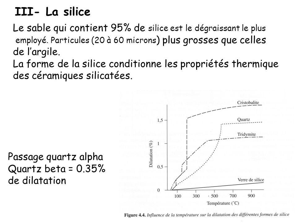 III- La silice Le sable qui contient 95% de silice est le dégraissant le plus. employé. Particules (20 à 60 microns) plus grosses que celles.