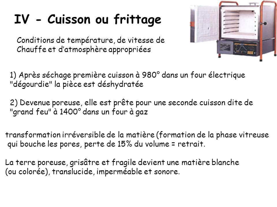 IV - Cuisson ou frittage
