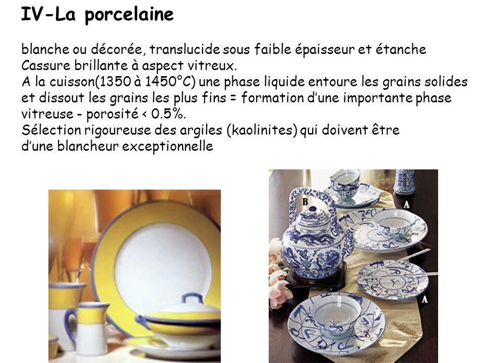 IV-La porcelaine blanche ou décorée, translucide sous faible épaisseur et étanche. Cassure brillante à aspect vitreux.
