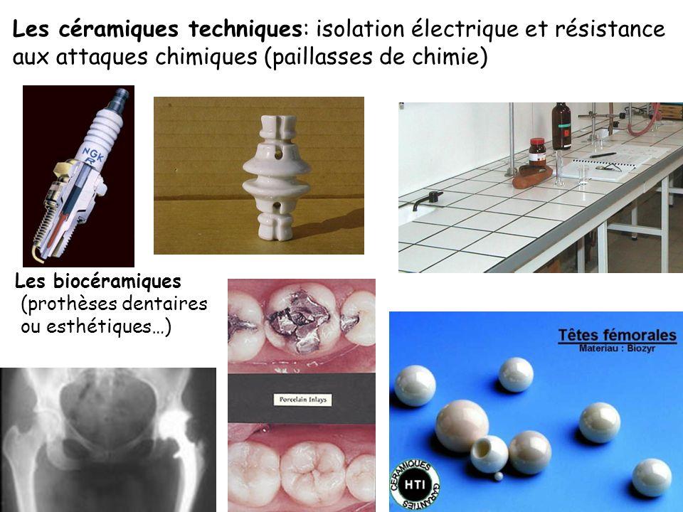 Les céramiques techniques: isolation électrique et résistance