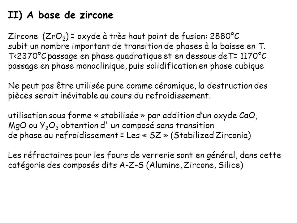 II) A base de zircone Zircone (ZrO2) = oxyde à très haut point de fusion: 2880°C.