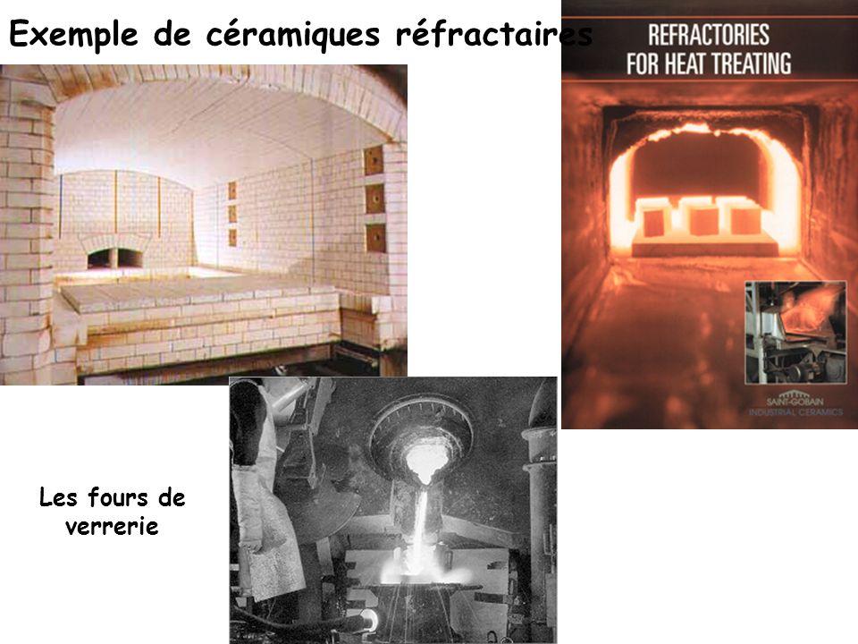 Exemple de céramiques réfractaires